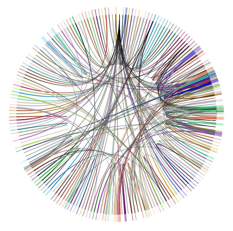 CONTEXTSUITE Knowledge Graph
